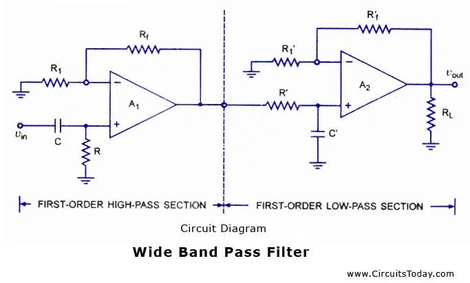 High Pass Filter Calculator Op Amp