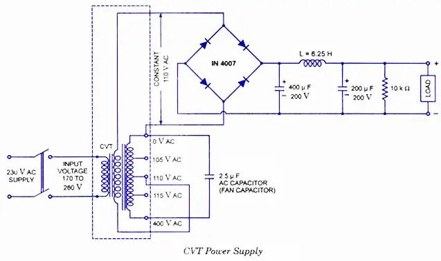 Cvt Constant Voltage Transformer Working Circuit Diagram