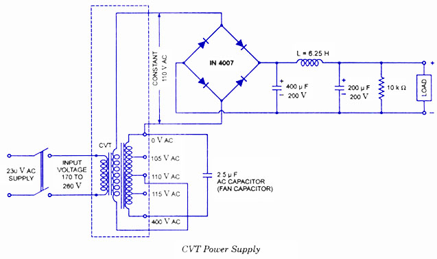 transformer diagram and how it works mitsubishi triton mn radio wiring cvt constant voltage working circuit application