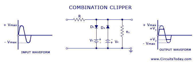 Combination Clipping Circuit