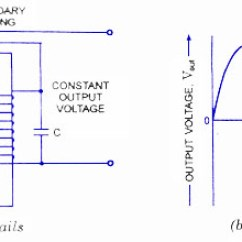 Transformer Diagram And How It Works Ecu Wiring Mitsubishi Triton Cvt Constant Voltage Working Circuit Application