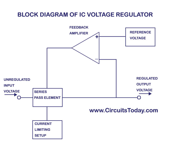 allis chalmers voltage regulator wiring diagram