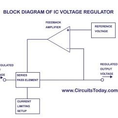 What Is Computer Explain With Block Diagram 230 Volt Wiring Outlet Of Voltage Regulator – Readingrat.net