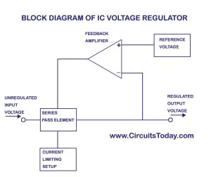 IC Voltage Regulatorswith Circuit Diagram  Design & Theory