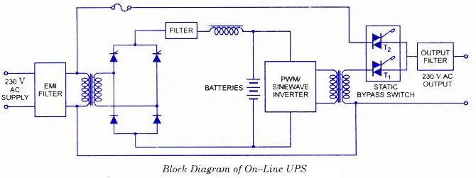 diagram apc ups block diagram full version hd quality block