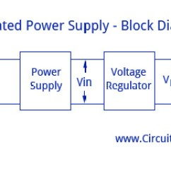 What Is Computer Explain With Block Diagram Dometic Fridge Thermostat Wiring Regulated Power Supply-block Diagram,circuit Diagram,working