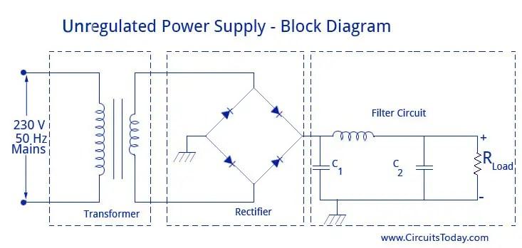 digital temperature controller circuit diagram 99 jeep grand cherokee power window wiring regulated supply block working unregulated