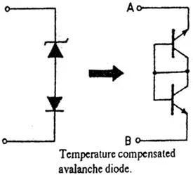 Laser Diode Symbol LED Diode Symbol Wiring Diagram ~ Odicis