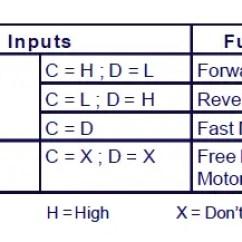 L298 H Bridge Circuit Diagram Dodge Ram Stereo Wiring Motor Control Schematic Using Ic
