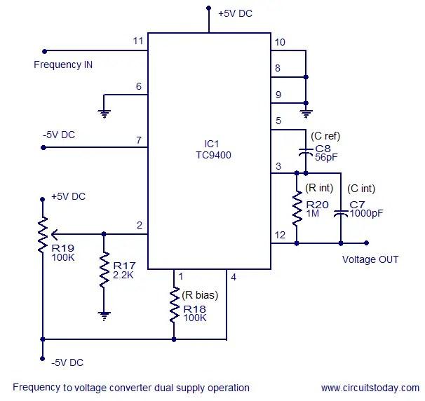 Phenomenal Voltage To Frequency Converter Circuit Diagram Super Circuit Diagram Wiring Digital Resources Ommitdefiancerspsorg