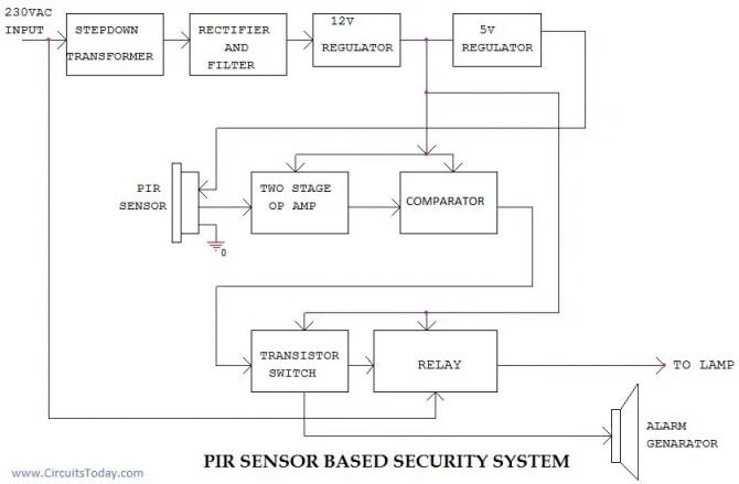 block diagram of pir sensor  data wiring diagrams •