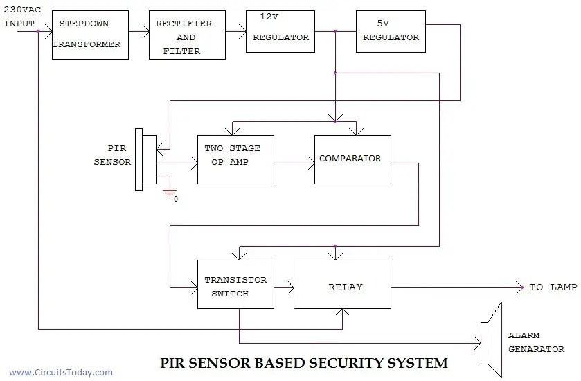 car lighting system wiring diagram clever venn pir sensor based security circuit working applications block
