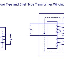 Transformer Diagram And How It Works Megaflo Wiring Y Plan Basics Working Principle Construction Types Applications 2 Shell Type