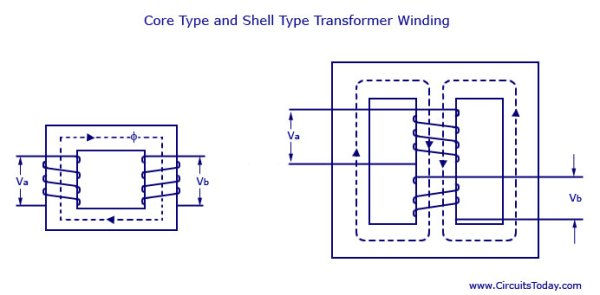 Transformer BasicsWorking principleConstructionTypes