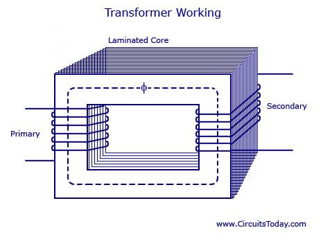 Transformer Basics Working Principle Construction Types Of