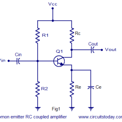 Common Base Configuration Circuit Diagram Zinc Bohr Transistor Amplifier Working Theory Rc Coupled Design