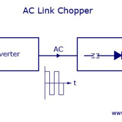 Dc To Ac Inverter Diagram Bulldog Alarms Wiring Diagrams Choppers And Types -ac Chopper Circuits