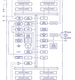 labeled diagrams of an engine block cross section engine 2011 kenworth wiring diagram 1999 kenworth t2000 wiring diagram [ 935 x 1200 Pixel ]