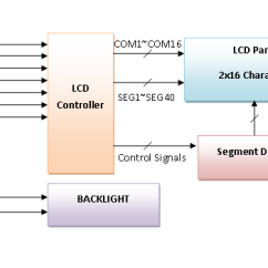 Liquid Level Controller Circuit Diagram Transformer Wiring Tutorial On Character Lcd Displays