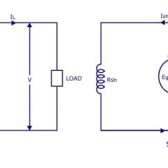 2 Speed Motor Wiring Diagram Circuit Breaker Australia Types Of Dc Generators Series Shunt Compound Generator