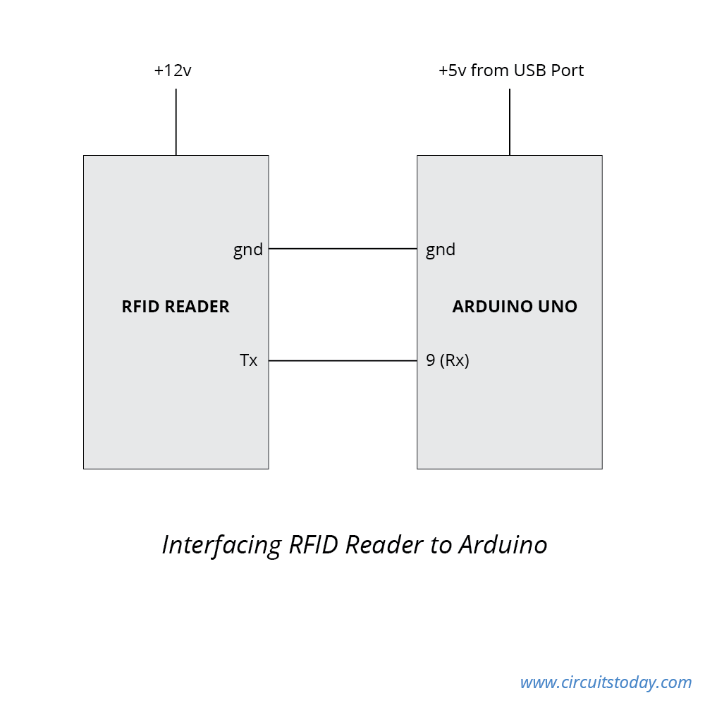 medium resolution of how to interface rfid reader to arduino