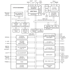 Computer Architecture Block Diagram Stihl Ms 210 Parts Introduction To Arm Micro Controller Why Switch