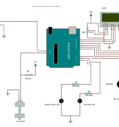 wiring diagram for irrigation system wiring diagram database arduino irrigation and automatic plant watering with soil [ 3028 x 2056 Pixel ]