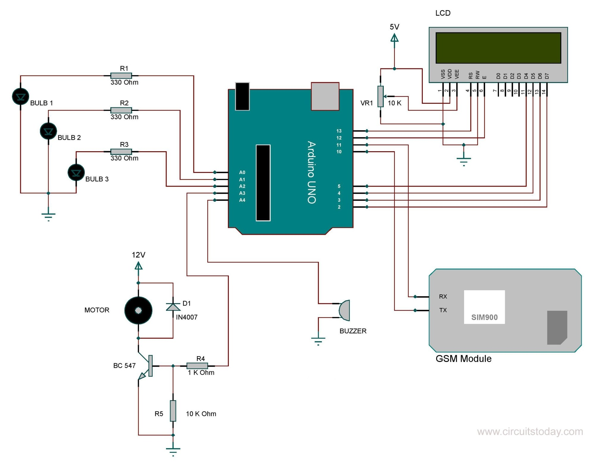 hight resolution of home automation using arduino and gsm module home automation using gsm with circuit diagram final year thesis