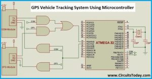 GPSGSM Based Vehicle Tracking System Using Microcontroller