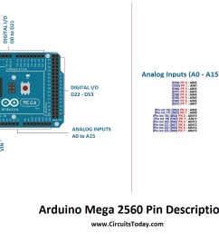 arduino mega pin configuration [ 1499 x 881 Pixel ]