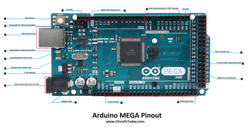 small resolution of arduino mega pinout
