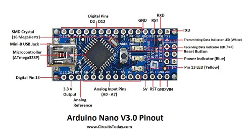 small resolution of arduino nano pinout