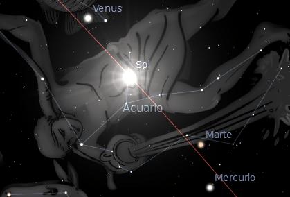 El Sol está en Acuario hasta el 11 de Marzo. Imagen: Stellarium.