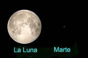 VERDADERO: La Luna y Marte si estuvieran en conjunción. Crédito: Sky&Telescope.