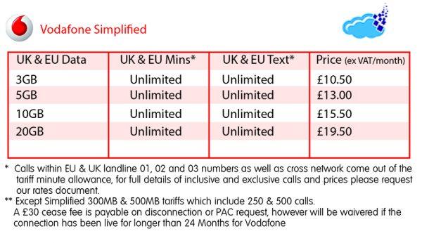 Vodafone2 e1510839616829