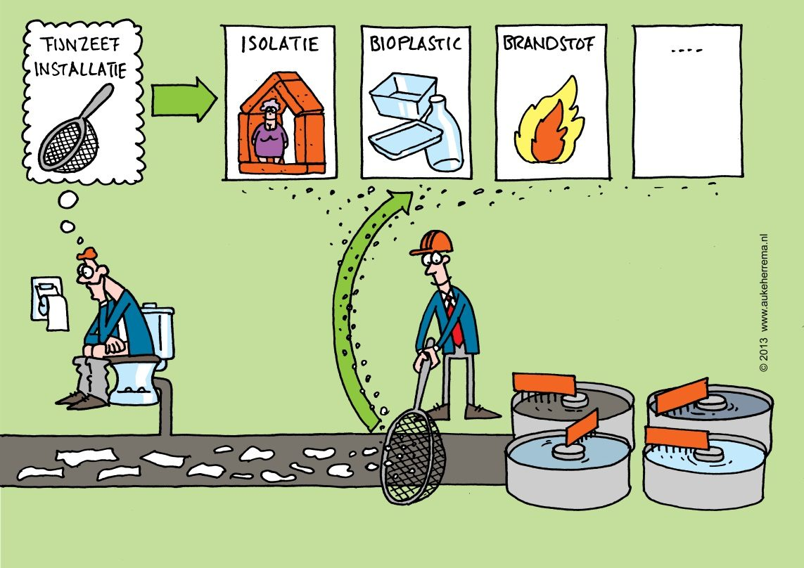 Ilustratie fijnzeefinstallatie