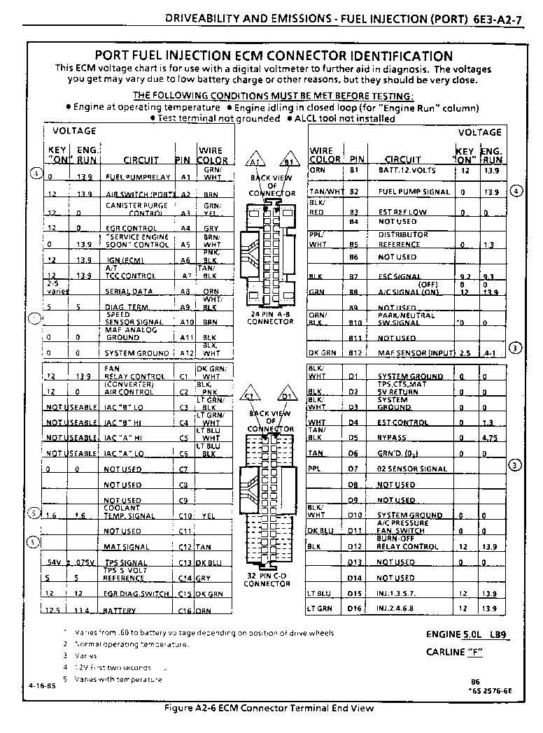 2000 chevy blazer wiring diagram kel tec p11 parts need ecm pinouts - third generation f-body message boards