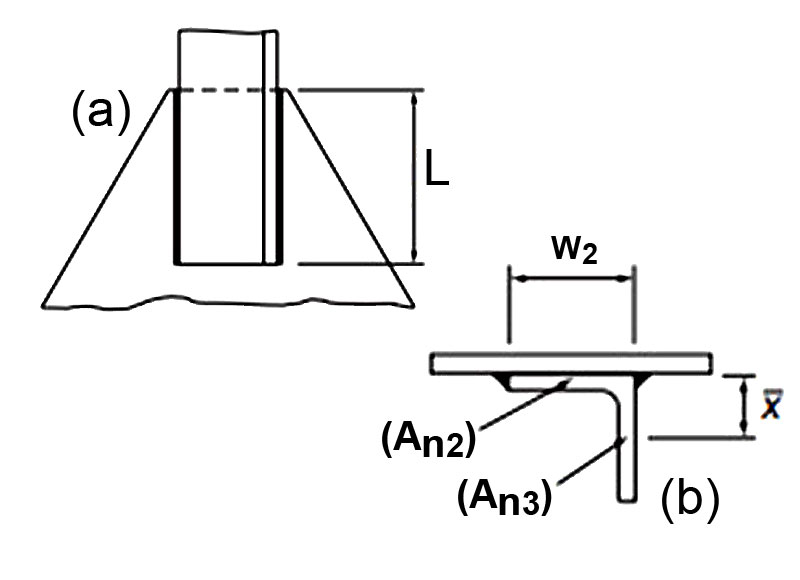 Shear Lag in Angles Connected by Longitudinal Welds