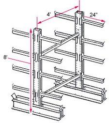 Light Bar Configuration Light Bar Support Wiring Diagram