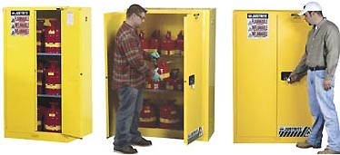 Safety Cabinet Specification The Role of Flammable Liquid