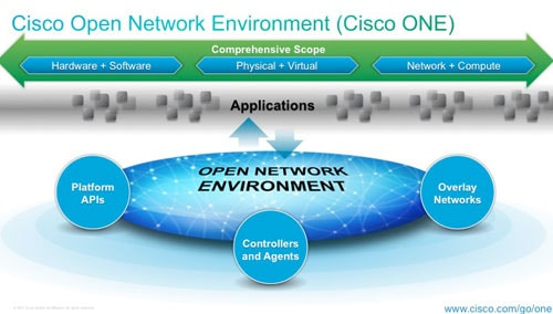 Cisco ONE