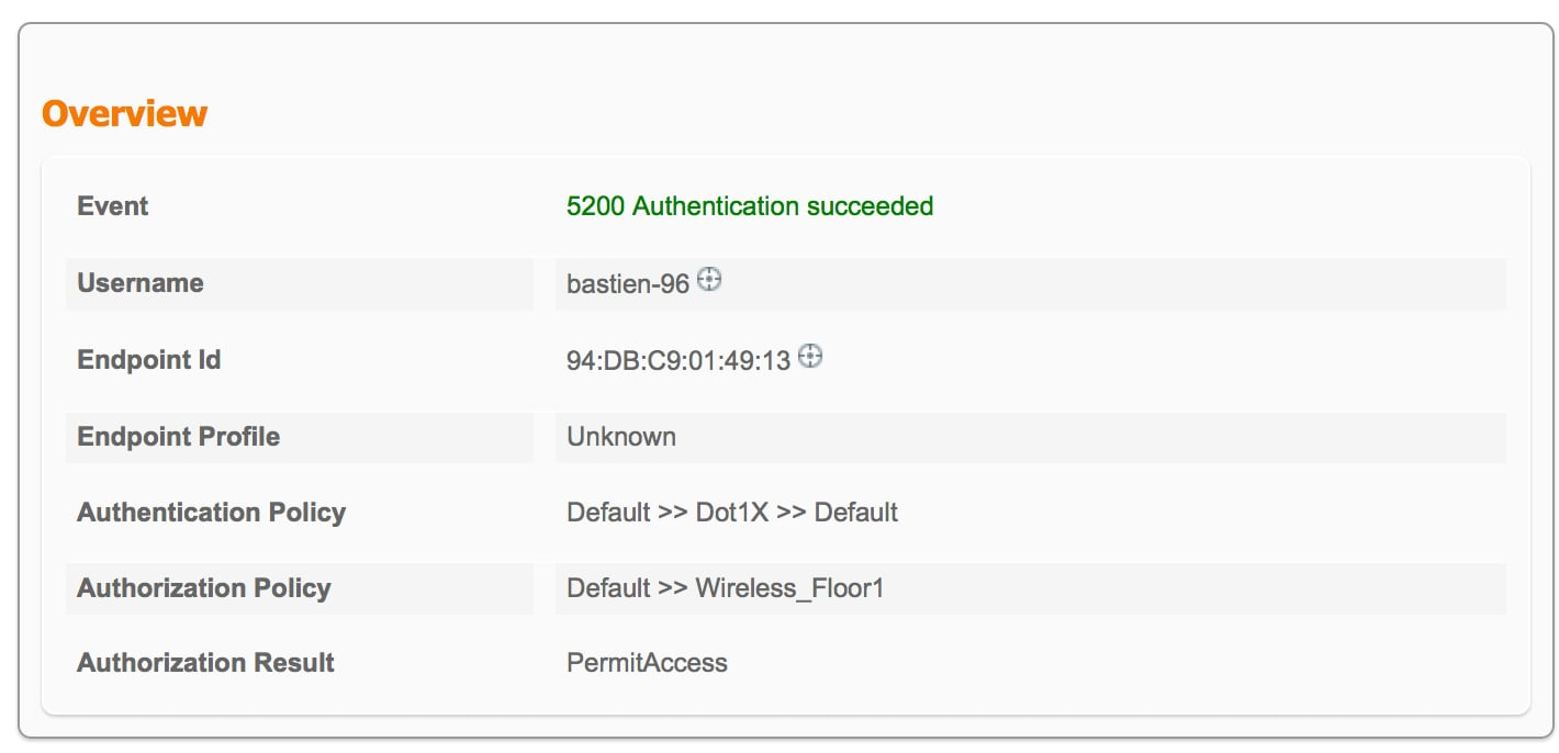 Location based authorization with Mobility Services Engine