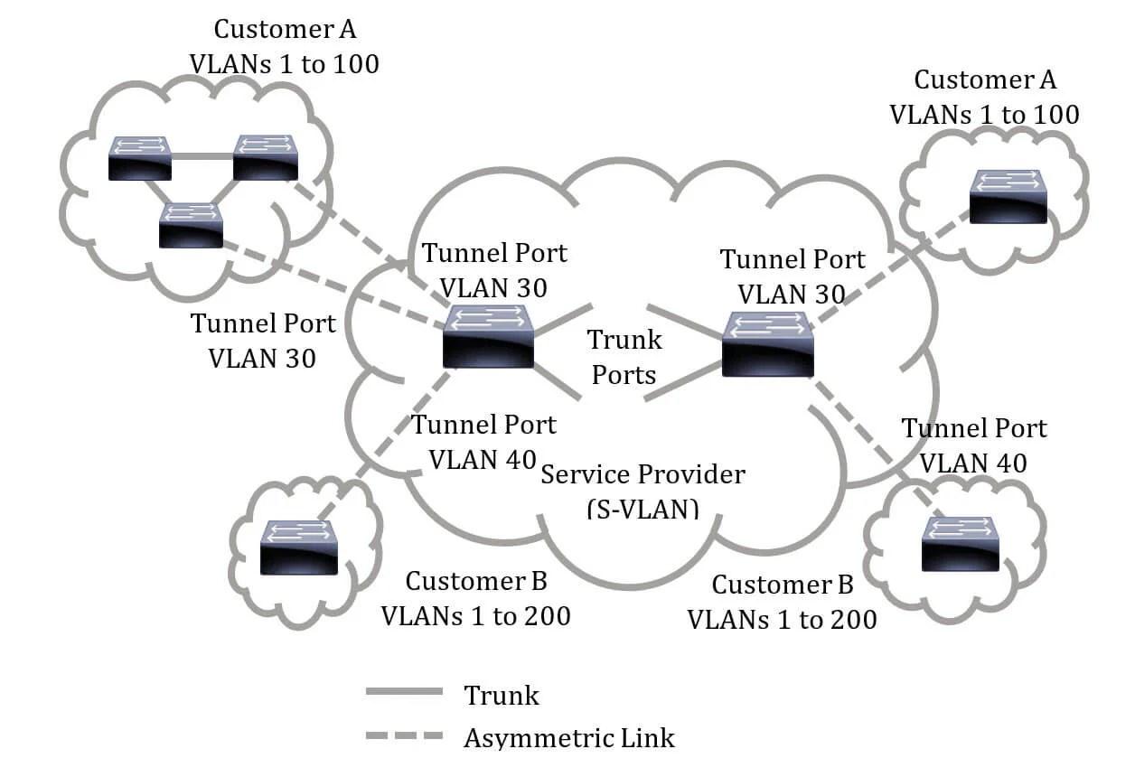 Cisco Network Topology Symbols | Wiring Diagram Database