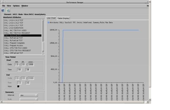 Cisco Media Gateway Controller Node Manager User Guide