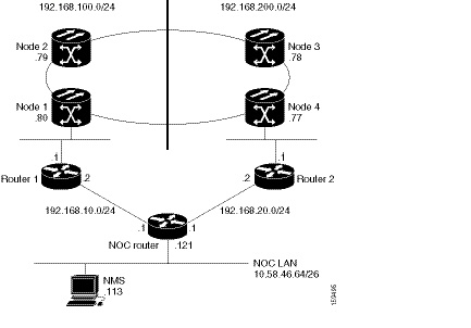 Cisco ONS 15454 DWDM Configuration Guide, Release 9.8.x