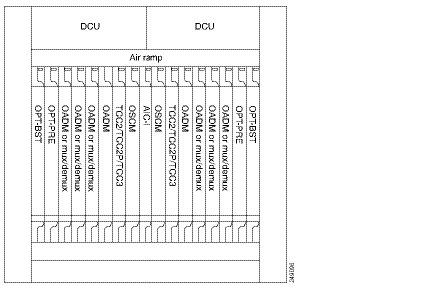 Figure 12-8 Amplified OADM Node Configuration Example