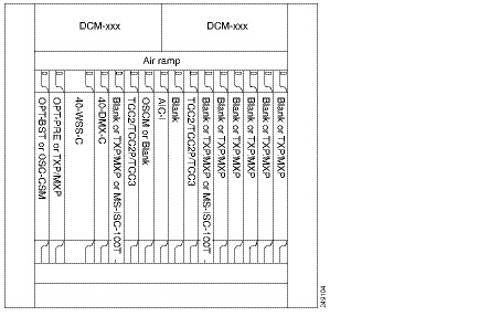 Figure 12-3 shows an example of a terminal configuration