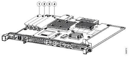 Cisco ASR 1000 Route Processor 3 Installation and