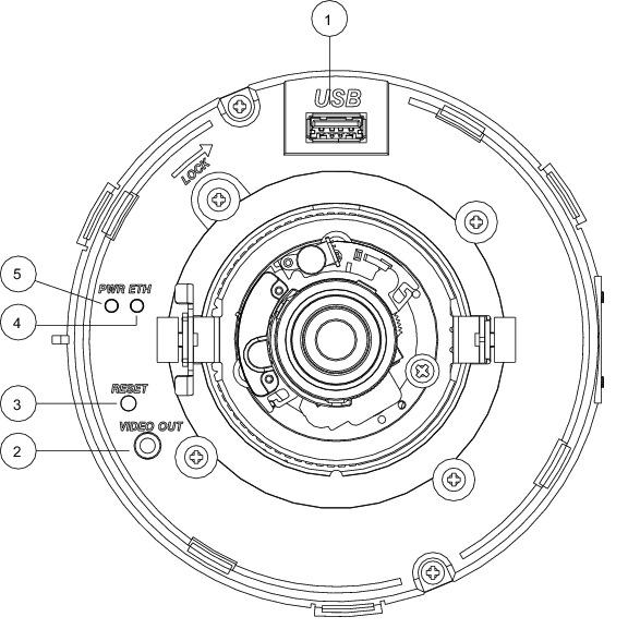 Cisco Video Surveillance 2611 IP Dome User Guide