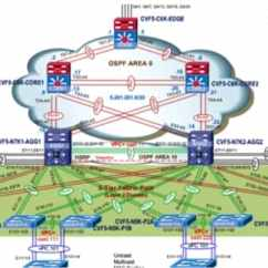 Citrix Netscaler Diagram 98 Ford Ranger Fuse Vmdc Architecture With Vpx And Sdx Cisco Figure 8 Network Topology In 3 0